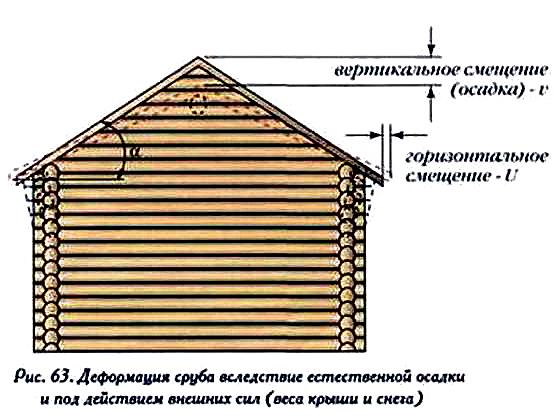 scădere în greutate lemn de casă al slăbiciune Iona slăbit